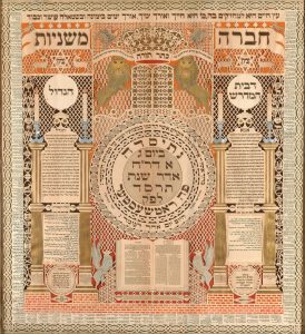 © Public Domain / Wikimedia Omer Calender and Memorial Tablet, papercut by Baruch Zvi Ring